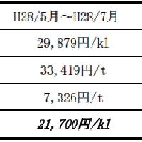 2016/08/30 平成28年10月分電気料金の燃料費調整について