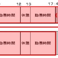 2016/07/27 朝型勤務トライアル
