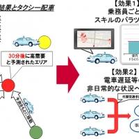 2016/05/31 人工知能を活用したリアルタイム移動需要予測の実証実験を開始  - タクシー運行データ等のビッグデータに人工知能技術を適用し移動需要予測モデルを作成