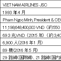 2016/05/28 ベトナム航空と業務・資本提携に関する最終契約書を締結