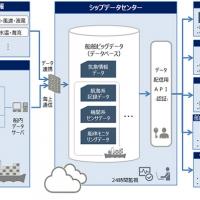 2016/05/06 日本海事協会様に業界初となる船舶ビッグデータプラットフォームを構築