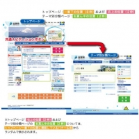 2016/08/24 滋賀県ホームページのバナー広告を募集します!
