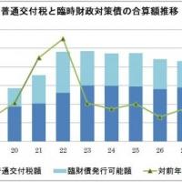2016/07/27 平成28年度普通交付税決定状況(市町村分)について
