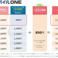 2016/07/26 「OCN モバイル ONE」音声対応SIMに5分通話かけ放題が新登場!  〜今なら、最大3.3GB/月相当のデータ通信と5分かけ放題が合わせて月額1,750円〜(NTTコミュニケーションズ)