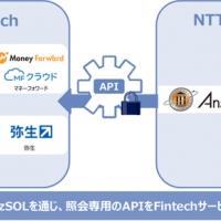 """2016/07/26 法人向けインターネットバンキングサービスにおける""""Fintechと金融機関をつなぐAPI連携サービス""""提供開始"""